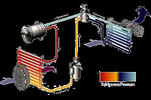 سیستم کولر گازی